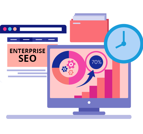 Enterprise SEO Services